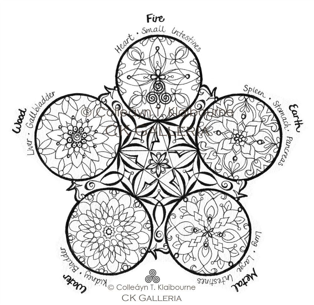 Mandala PDF Digital Download Coloring Page, Renewal