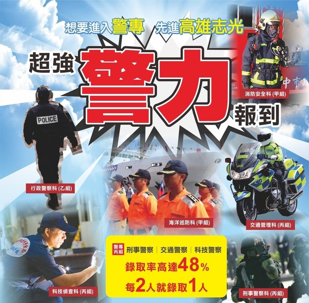 2020警專好考嗎?警專招生考試(甲組/乙組)簡介 - 高雄志光公職補習班