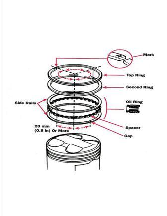 Cylinder Works, Inc.