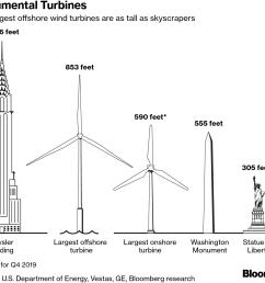 wind mill energy diagram [ 1296 x 1138 Pixel ]