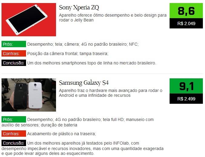 Samsung Galaxy S4 vs Sony Xperia ZQ
