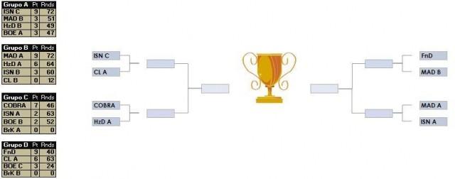 Campeonato_BO2_Tabela_Quartas