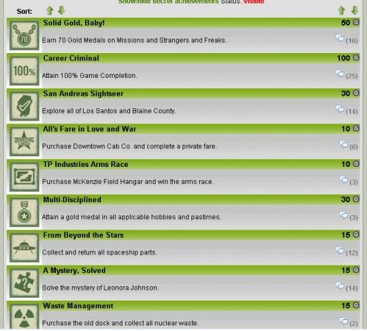 achievements de GTA 5