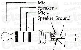 Rj9 Connector Wiring Diagram Sacar Lineas De Mic En Htc Desde El Jack Clan Gsm