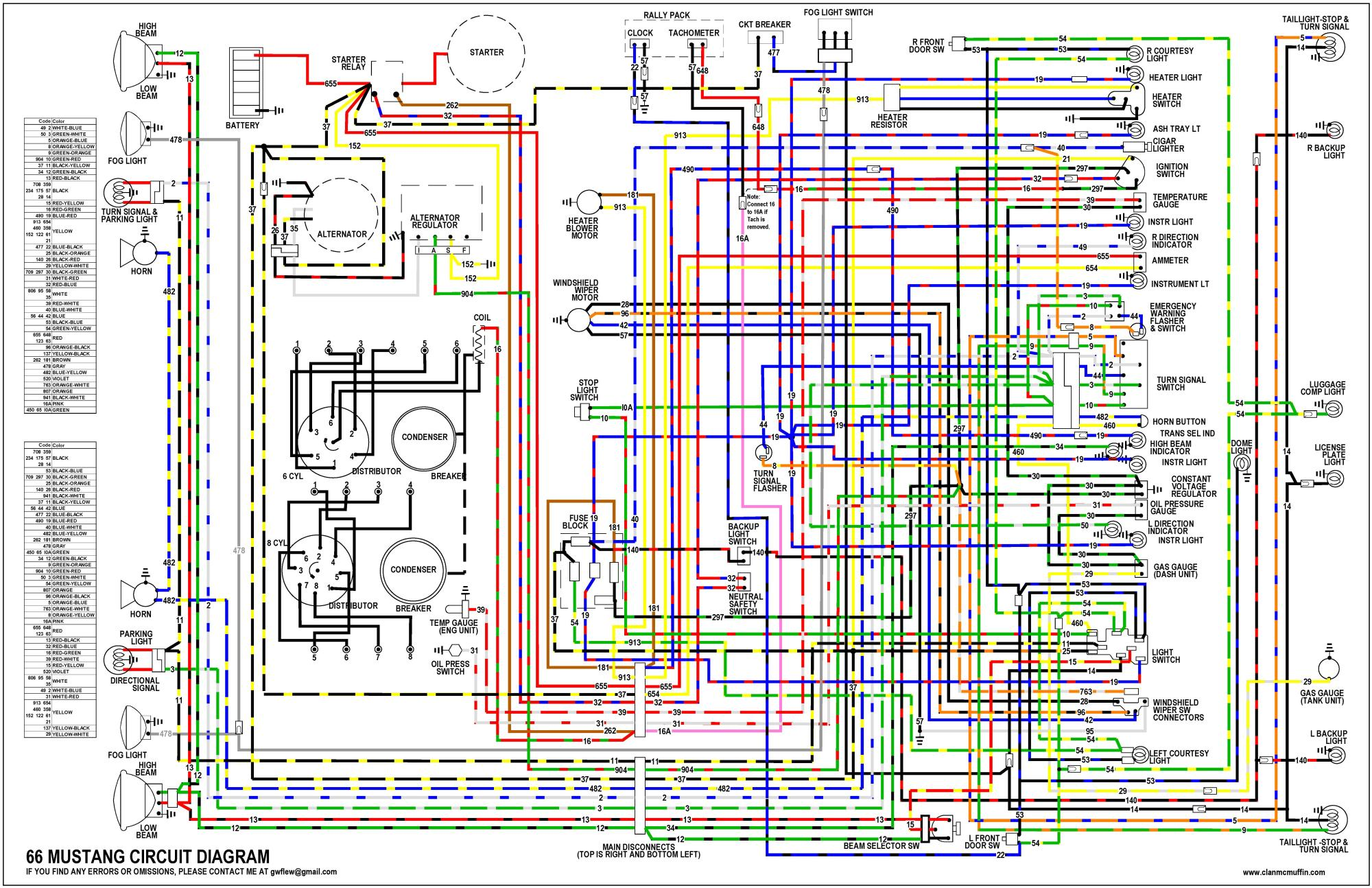 hight resolution of  download the full set of colorized wiring diagrams