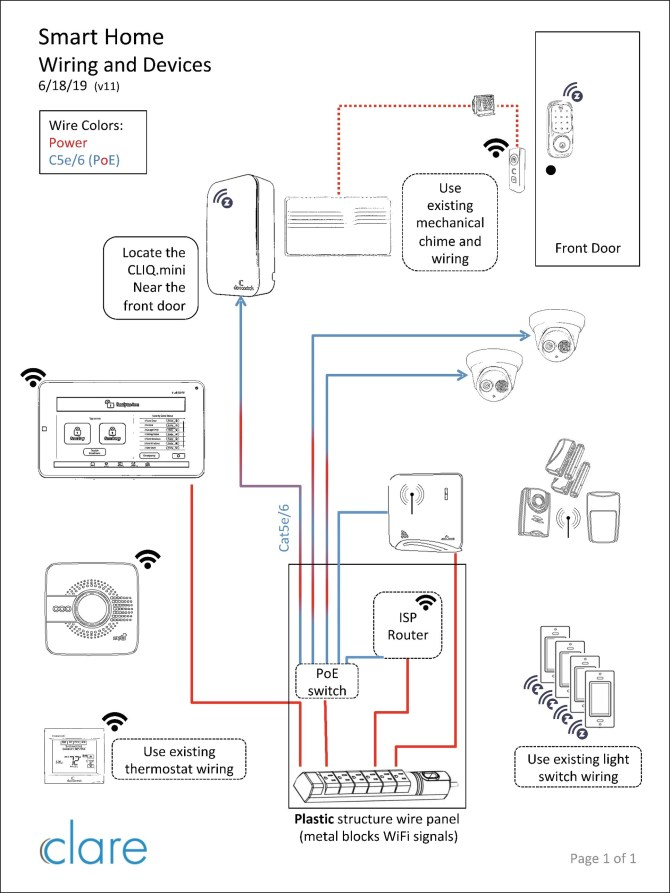 home surveillance wiring diagram  delta table saw motor