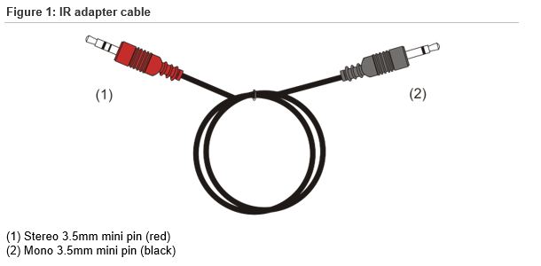 Using the HDMI IR Adapter Cable Product Bulletin
