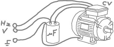 Il meglio di potere: Motore trifase