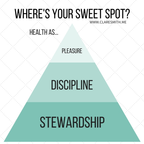 "Where's your health ""sweet spot""? www.claresmith.me"
