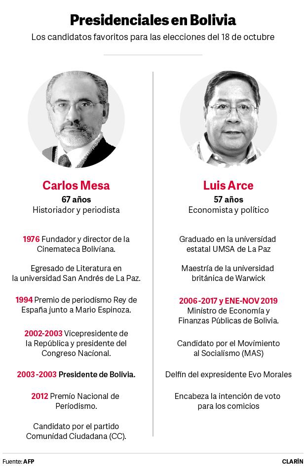 candidates-bolivia