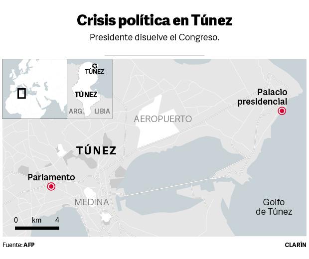 Tunisia political crisis parliament
