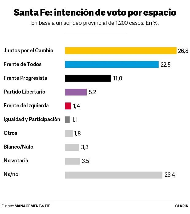 survey-santa-fe