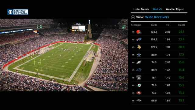 4 Exciting Ways Xfinity Changed The Way We Communicate