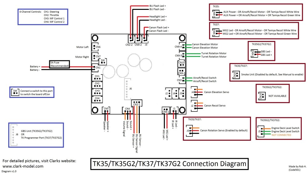 medium resolution of connection diagram click to download full size image