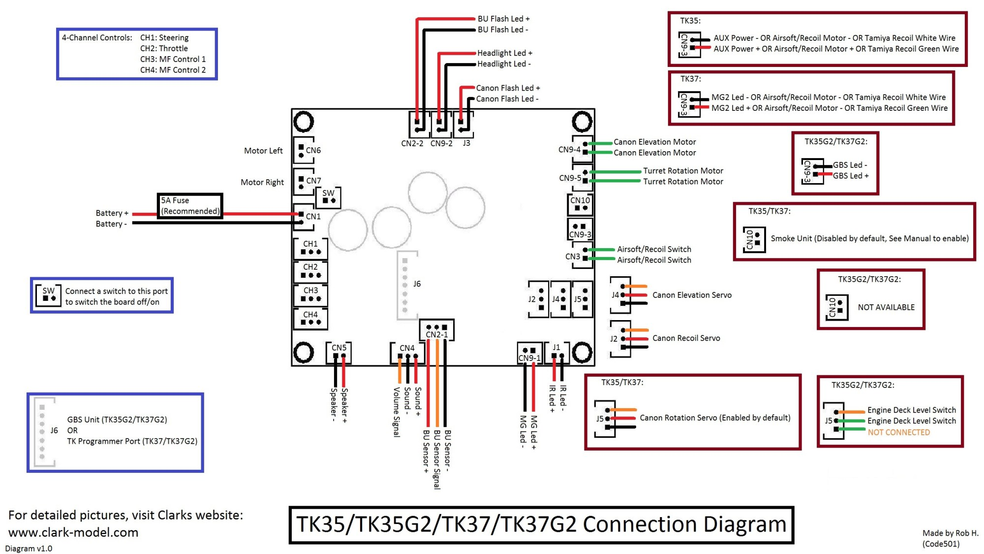 hight resolution of connection diagram click to download full size image