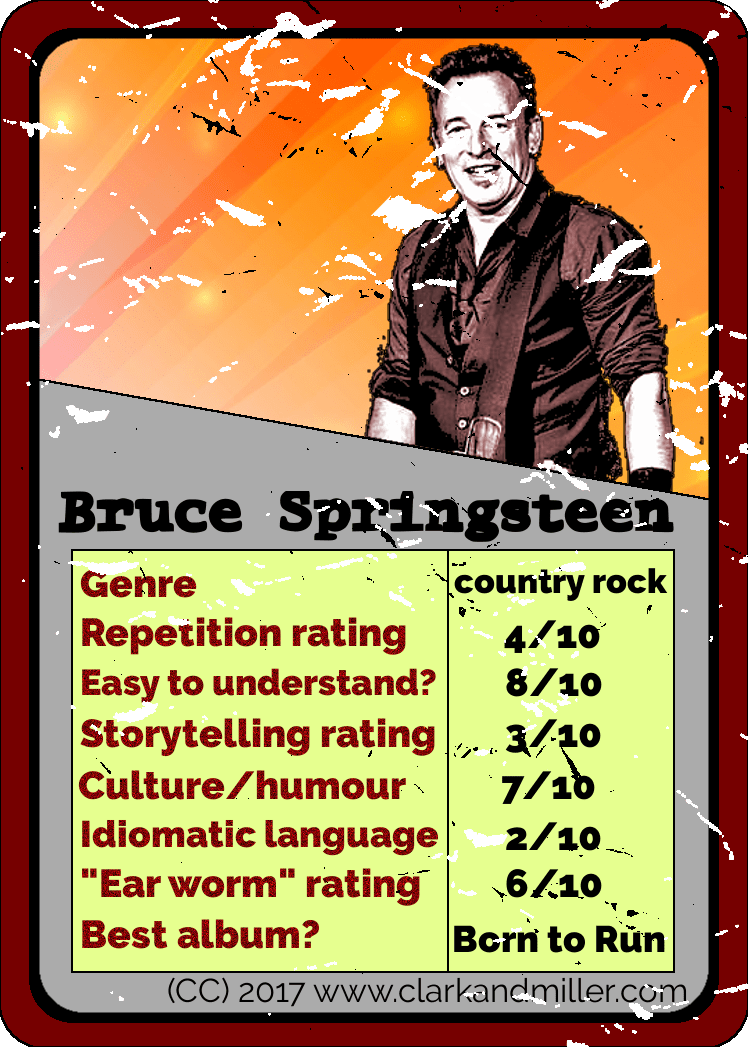 Bruce Springsteen Top Trumps Card