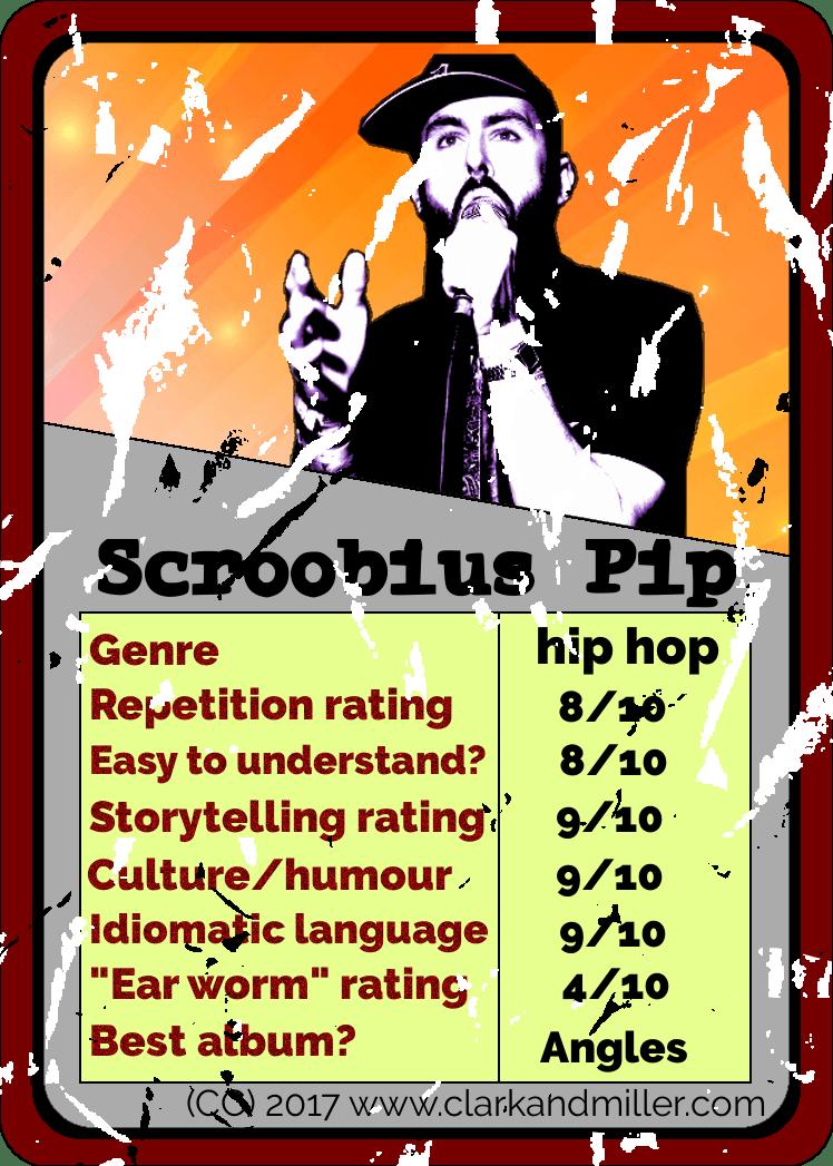 Scroobius Pip Top Trumps Card