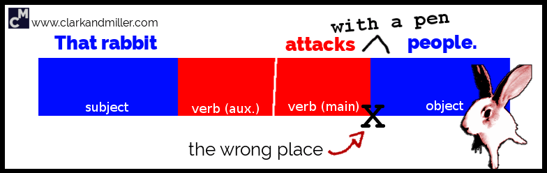 Incorrect example: That rabbit attacks (with a pen) people.