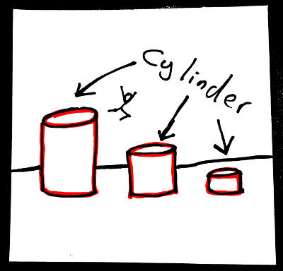 Shapes in English: cylinder