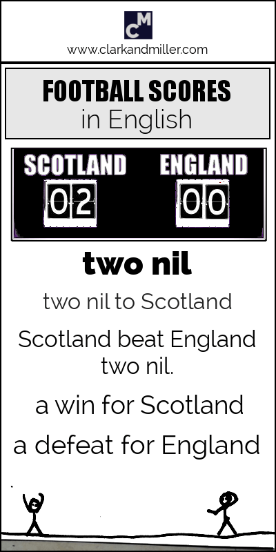 How to say football scores in English: two nil / two nil to Scotland / Scotland beat England two nil. / a win for Scotland / a defeat for England