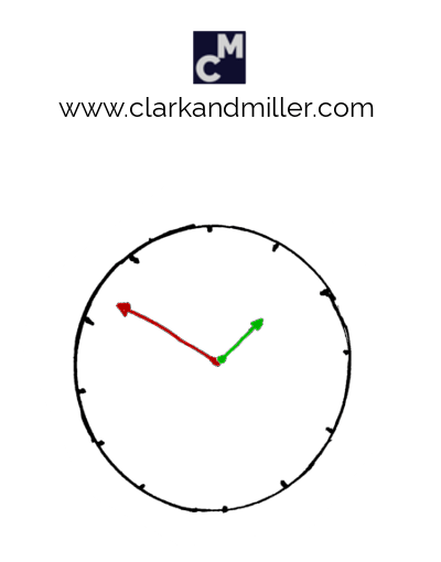 A simple sketch of a clock face with no numbers
