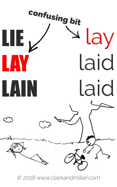 Lay vs Lie