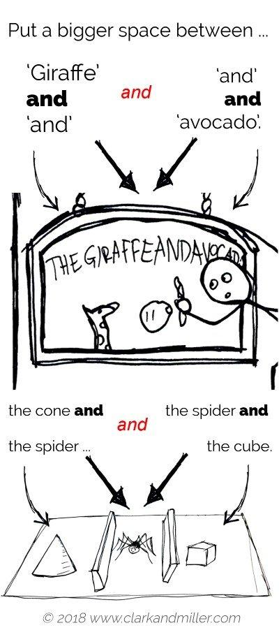 Giraffe' and 'and' and 'and' and 'avocado'