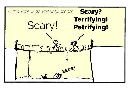 extreme adjectives for scary