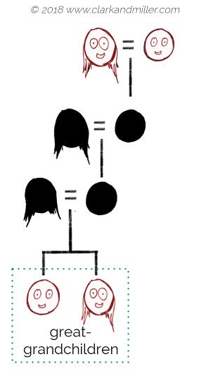 Family tree with great-grandchildren