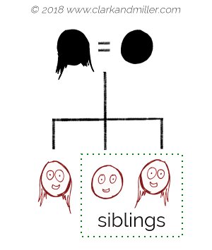 Family tree with siblings