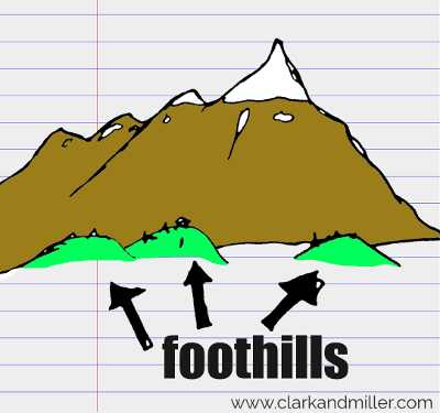 foothills drawing with text