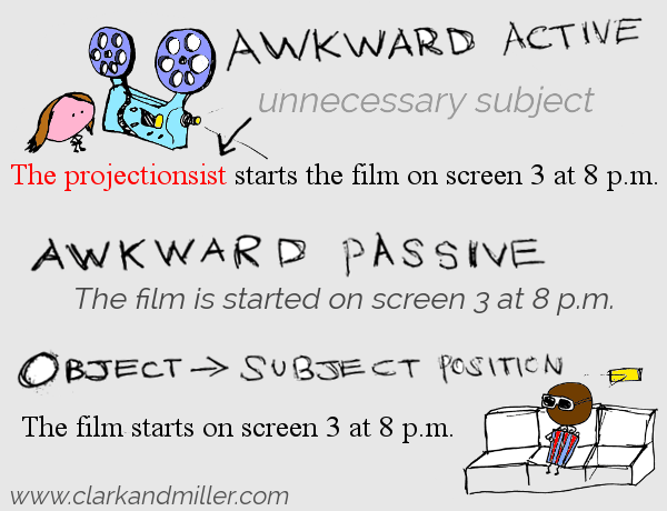 Active and passive example sentence (ergative verb)
