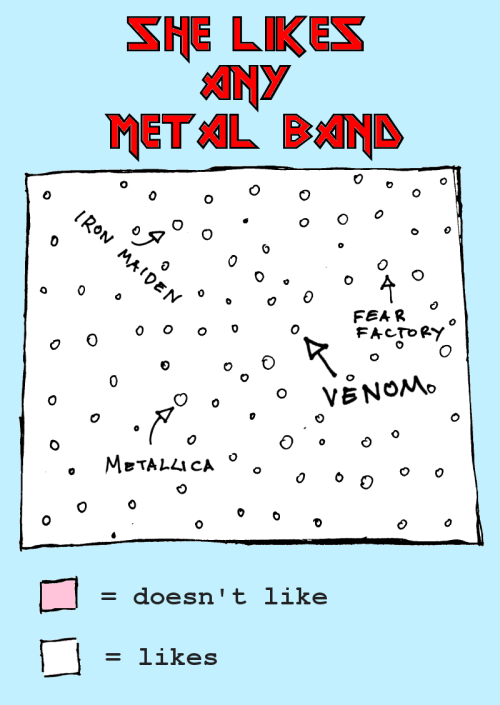 """She likes any metal band. Large white square filled with dots. White represents """"like""""."""