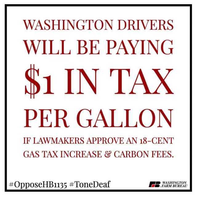 Both House and Senate transportation proposals increase the gas tax by 9.8 cents or 18 cents per gallon. They also include a carbon tax and a low carbon fuels standard tax, which could drive up the price of gas and diesel fuel by $1 per gallon. Graphic Washington Farm Bureau.