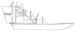 Airboat Plans PDF Woodworking
