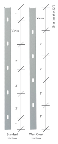 Actual Dimensions Of A 2×6