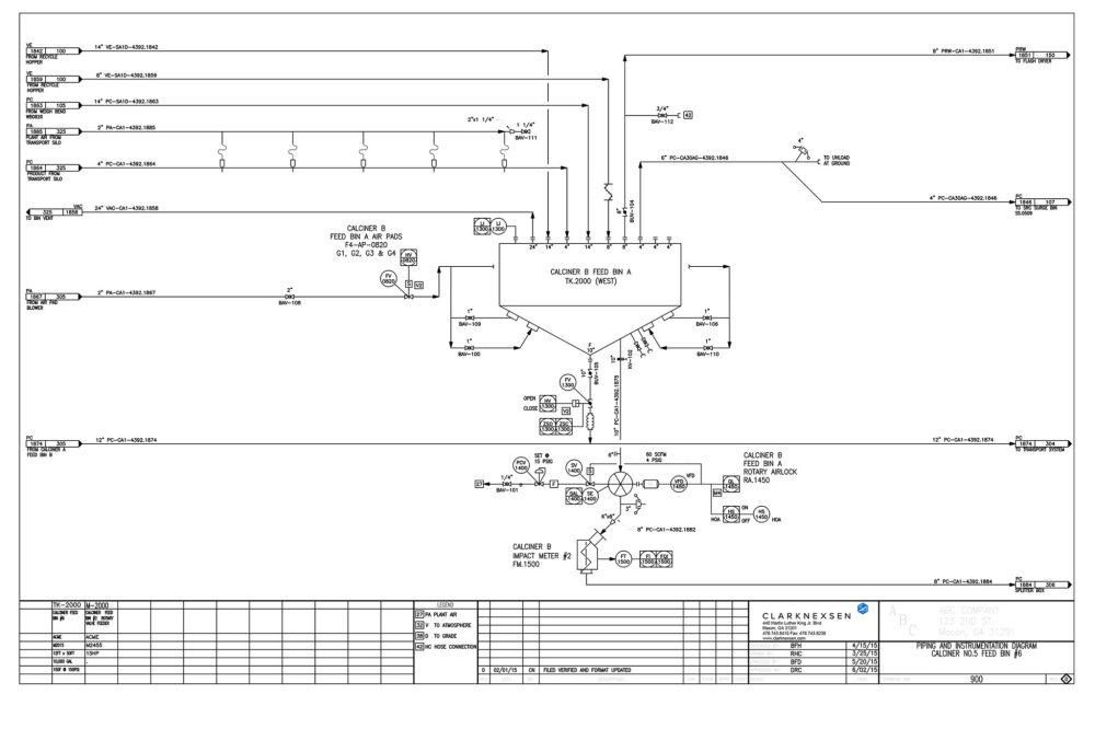 medium resolution of piping and instrumentation diagram us