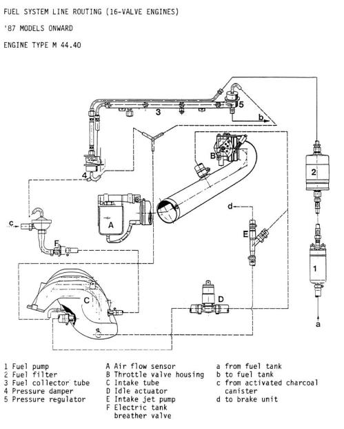 small resolution of vacuum lines diagram 1986 944 na rennlist porsche discussion forums mazda 626 vacuum diagram 1987 porsche 944 vacuum diagram
