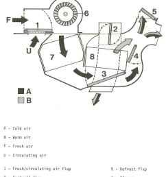 hvac air flow diagram [ 933 x 1299 Pixel ]