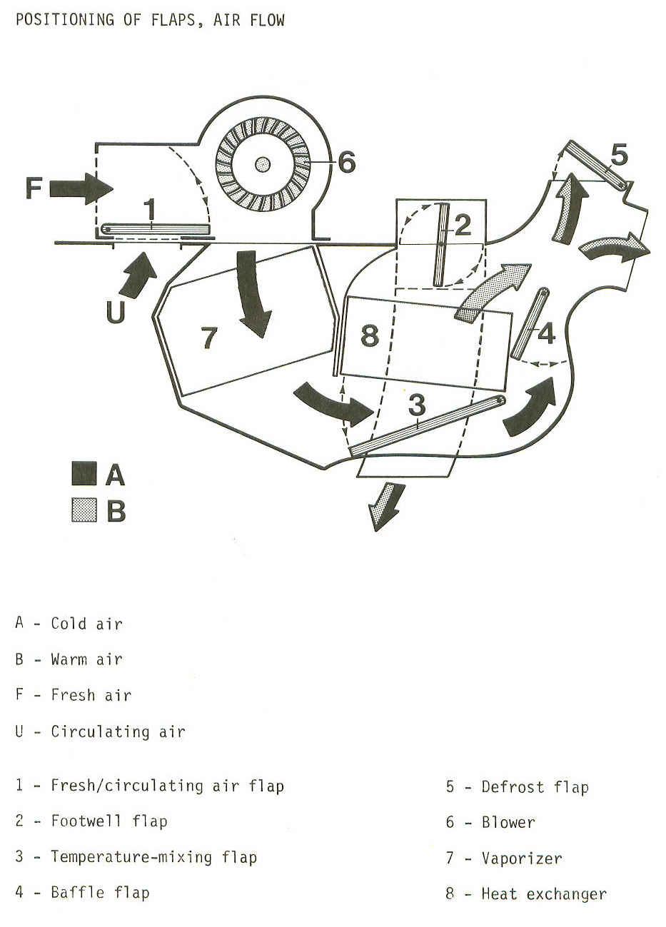medium resolution of hvac air flow diagram