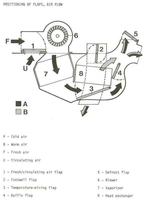 small resolution of hvac air flow diagram