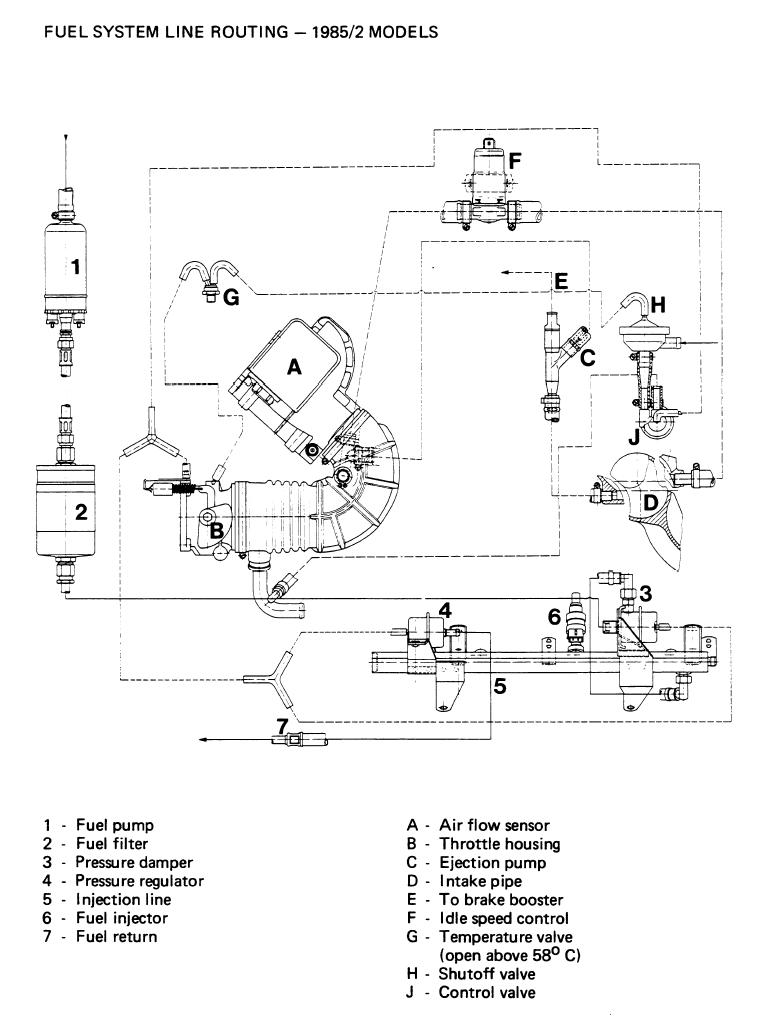 porsche wiring diagram gibson es 335 vacuum data fuel and line 1985 5 newer n a 944s vehicle