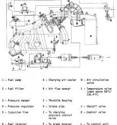 fuel and vacuum line diagram 944 turbo porsche 911 turbo porsche 944 turbo diagram [ 773 x 1060 Pixel ]