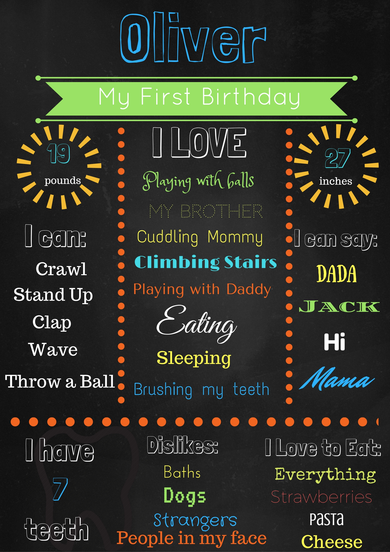 Free editable and printable chalkboard birthday poster for your child's birthday! This can be easily edited with your child's name, stats, and with different colors and fonts! via @clarkscondensed