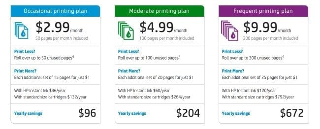 1b02f5253e You can see the savings on the HP Instant Ink page, but it's crazy. Ink  cartridges can be pricey, and this can help substantially.