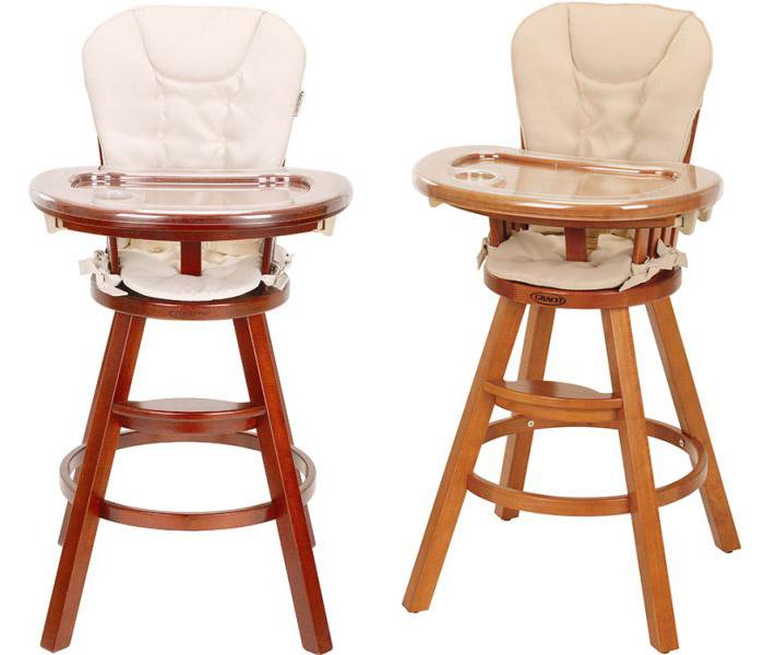 burlington coat factory high chairs folding lounge chair walmart graco classic wood recall archives clarksville tn online