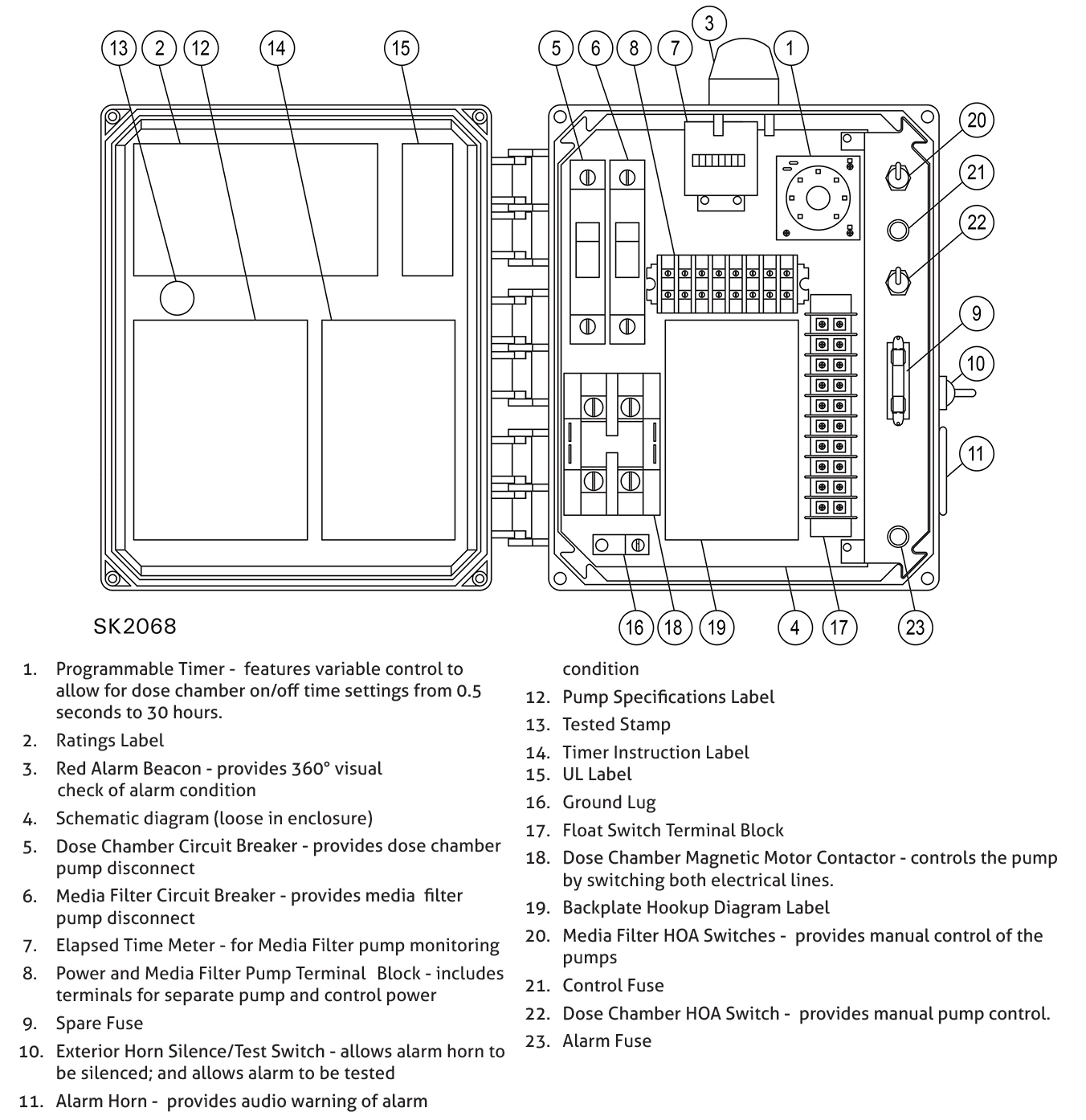 hight resolution of sk2068 dimensional drawing timed dosing simplex duplex pump control panel