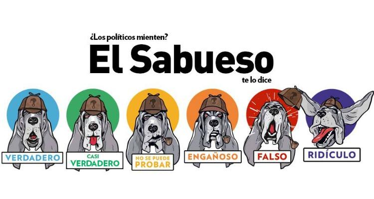 Resultado de imagen para el sabueso animal politico
