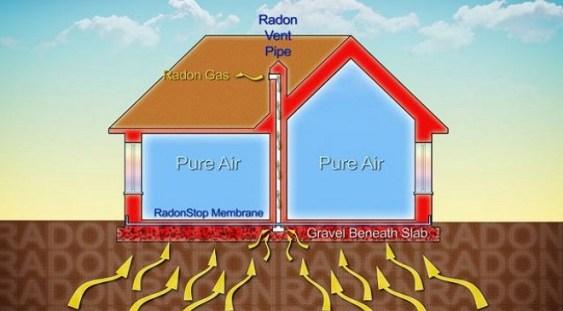 Un profesor român a stabilit ştiinţific legătura dintre un gaz inodor şi incolor prezent în locuinţe şi apariţia unor forme de cancer