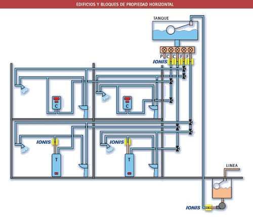 equipo-anti-sarro-ionis-basta-de-aguas-duras-12261-MLA20056276202_032014-O